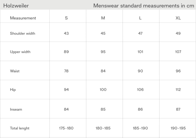 Menswear_Standard-body_measurements_Holzweiler
